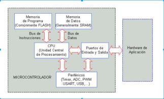 microcontrolador2