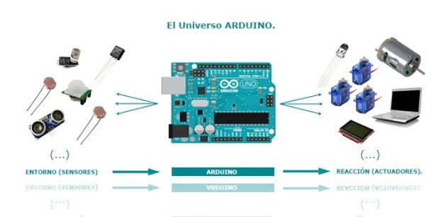 el-universo-arduino